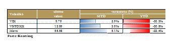 Grafico 6_Volatilita